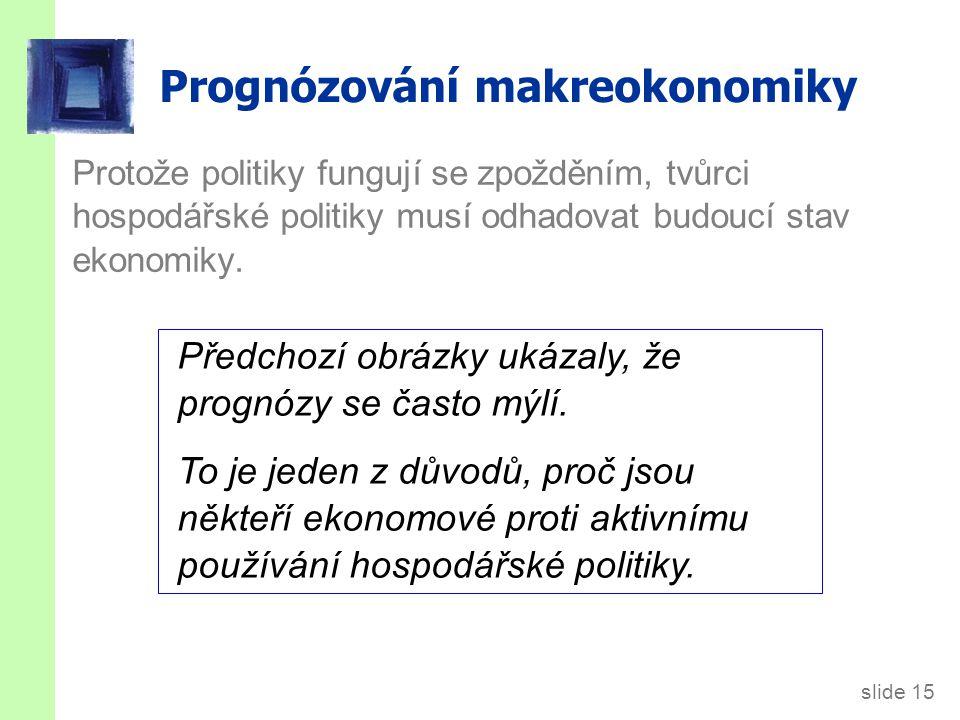 slide 15 Prognózování makreokonomiky Protože politiky fungují se zpožděním, tvůrci hospodářské politiky musí odhadovat budoucí stav ekonomiky.