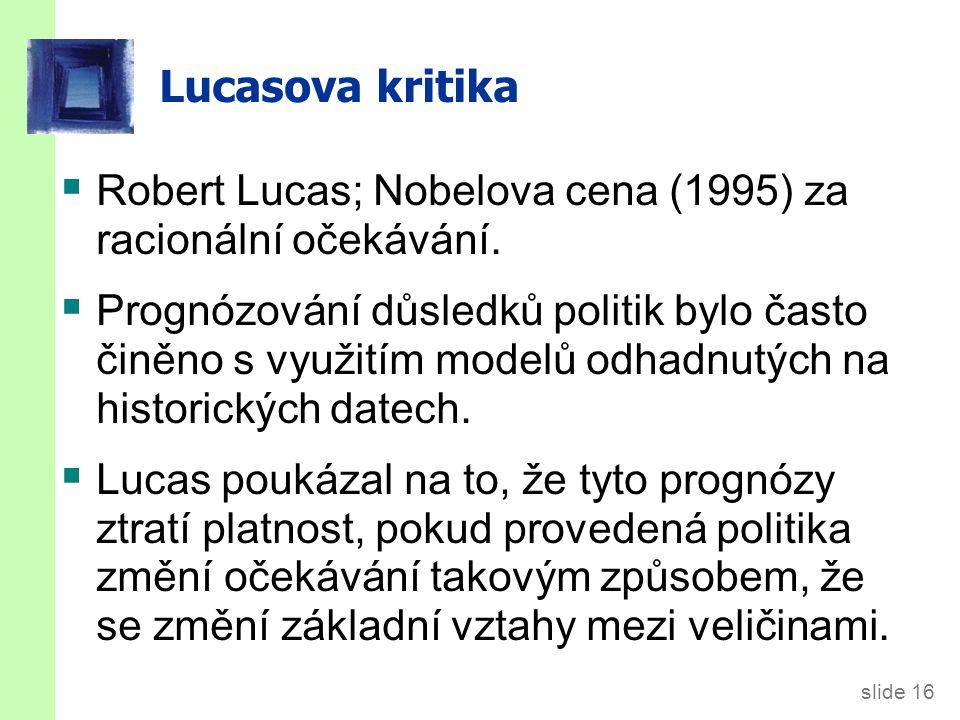 slide 17 Příklad Lucasovy kritiky  Predikce (založená na minulé zkušenosti): Zvýšení tempa růstu peněz sníží nezaměstnanost.
