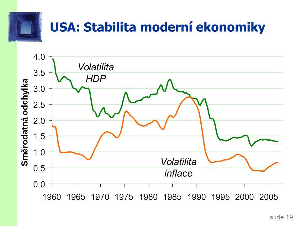 slide 19 USA: Stabilita moderní ekonomiky Směrodatná odchylka 0.0 0.5 1.0 1.5 2.0 2.5 3.0 3.5 4.0 1960196519701975198019851990199520002005 Volatilita HDP Volatilita inflace