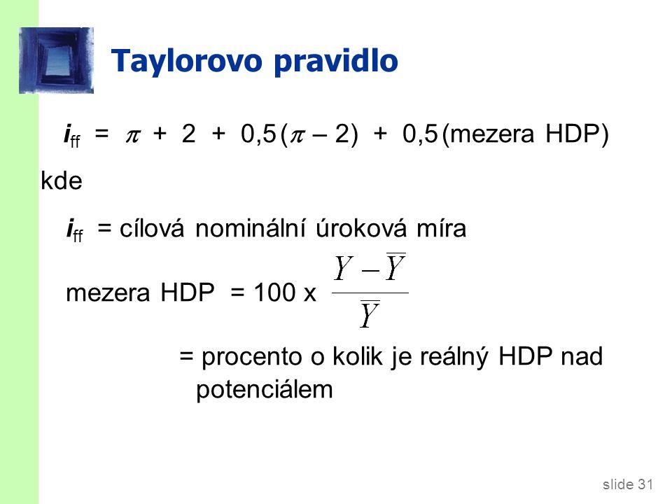 slide 31 Taylorovo pravidlo i ff =  + 2 + 0,5 (  – 2) + 0,5 (mezera HDP) kde i ff = cílová nominální úroková míra mezera HDP = 100 x = procento o kolik je reálný HDP nad potenciálem