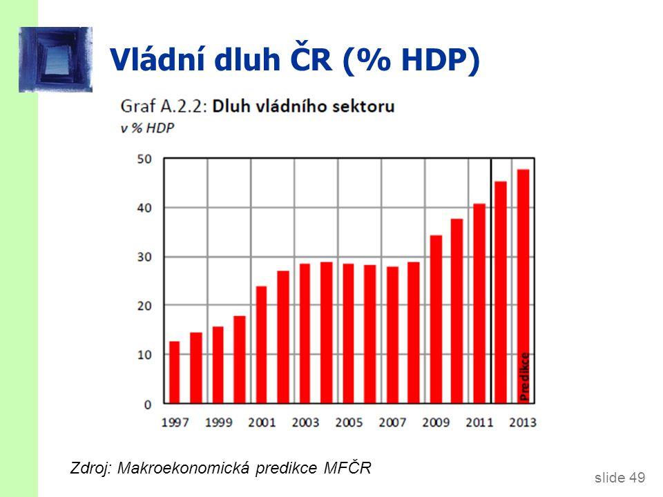 slide 50 Problémy spojené s měřením rozpočtového deficitu 1.