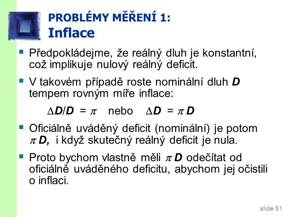 slide 51 PROBLÉMY MĚŘENÍ 1: Inflace  Předpokládejme, že reálný dluh je konstantní, což implikuje nulový reálný deficit.