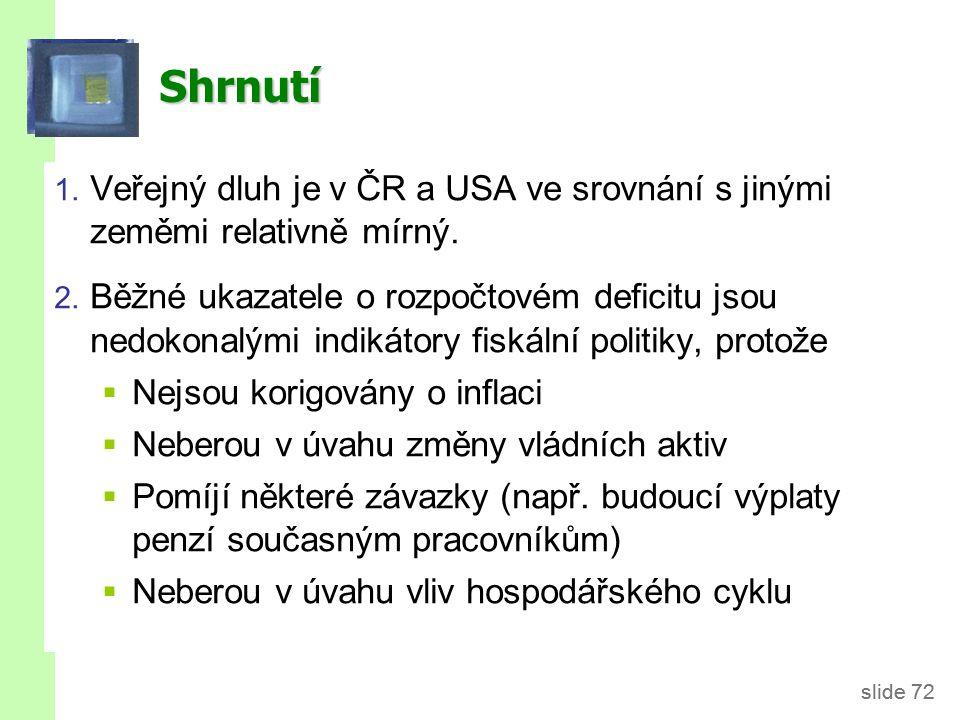 slide 72 Shrnutí 1. Veřejný dluh je v ČR a USA ve srovnání s jinými zeměmi relativně mírný. 2. Běžné ukazatele o rozpočtovém deficitu jsou nedokonalým