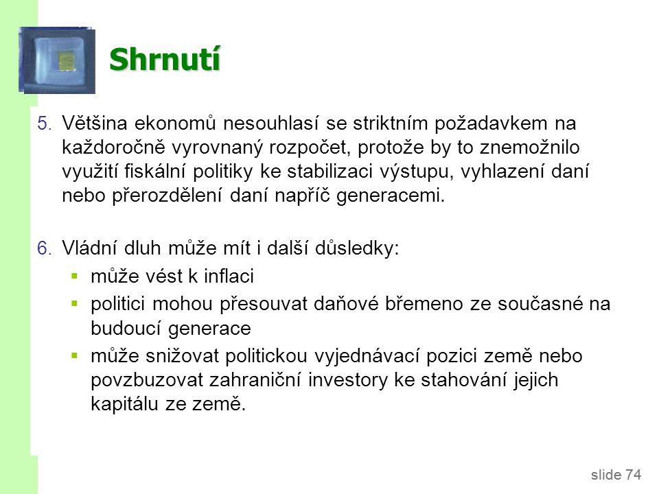 slide 74 Shrnutí 5. Většina ekonomů nesouhlasí se striktním požadavkem na každoročně vyrovnaný rozpočet, protože by to znemožnilo využití fiskální pol