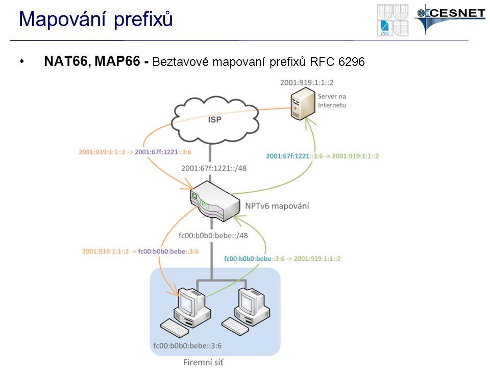 NAT66, MAP66 - Beztavové mapovaní prefixů RFC 6296 Mapování prefixů
