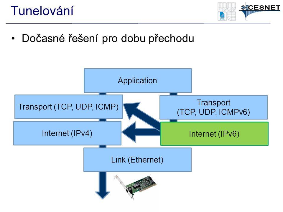 Dočasné řešení pro dobu přechodu Tunelování Application Transport (TCP, UDP, ICMP) Internet (IPv4) Link (Ethernet) Transport (TCP, UDP, ICMPv6) Intern