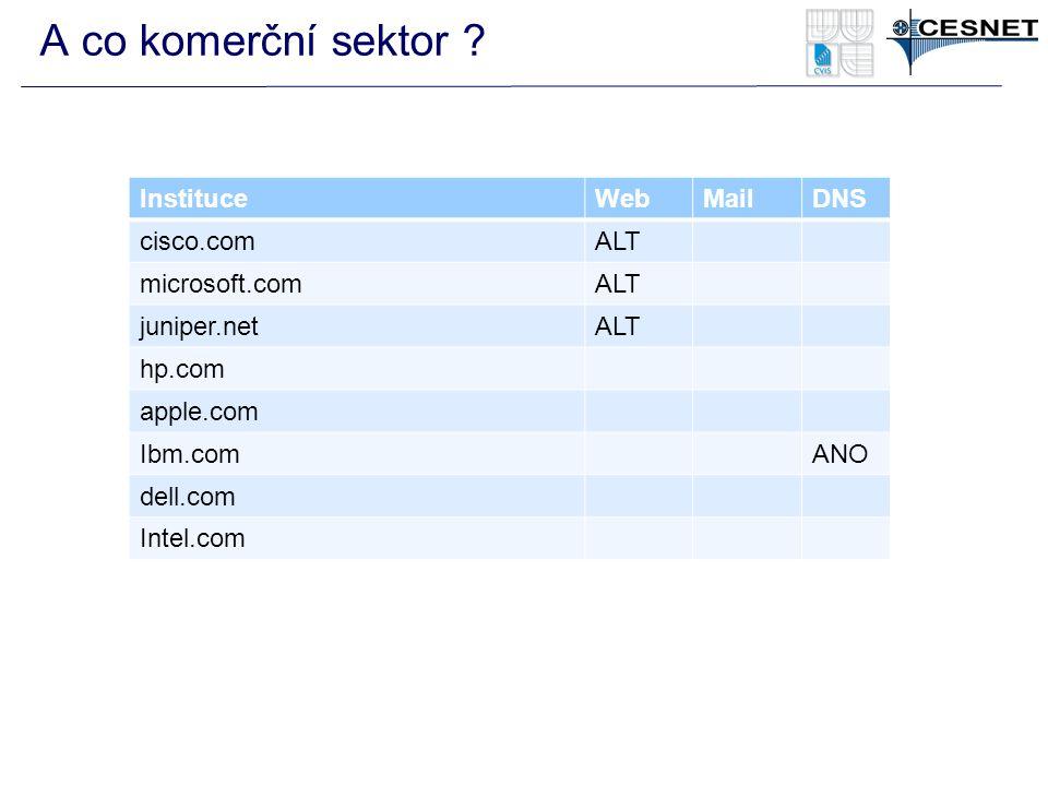 A co komerční sektor ? InstituceWebMailDNS cisco.comALT microsoft.comALT juniper.netALT hp.com apple.com Ibm.comANO dell.com Intel.com