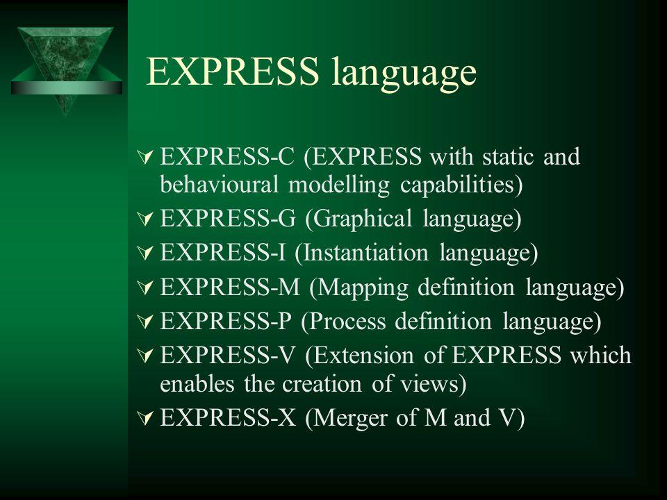 EXPRESS language  Je objektově orientovaný  Člověku srozumitelný  Vhodný pro počítačové zpracování  Je podobný jiným OOPL (object oriented program language )  Datový model je podobný ERM (Entity-relationship model )