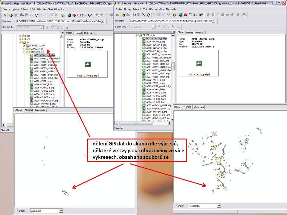 dělení GIS dat do skupin dle výkresů, některé vrstvy jsou zobrazovány ve více výkresech, obsah shp souborů se