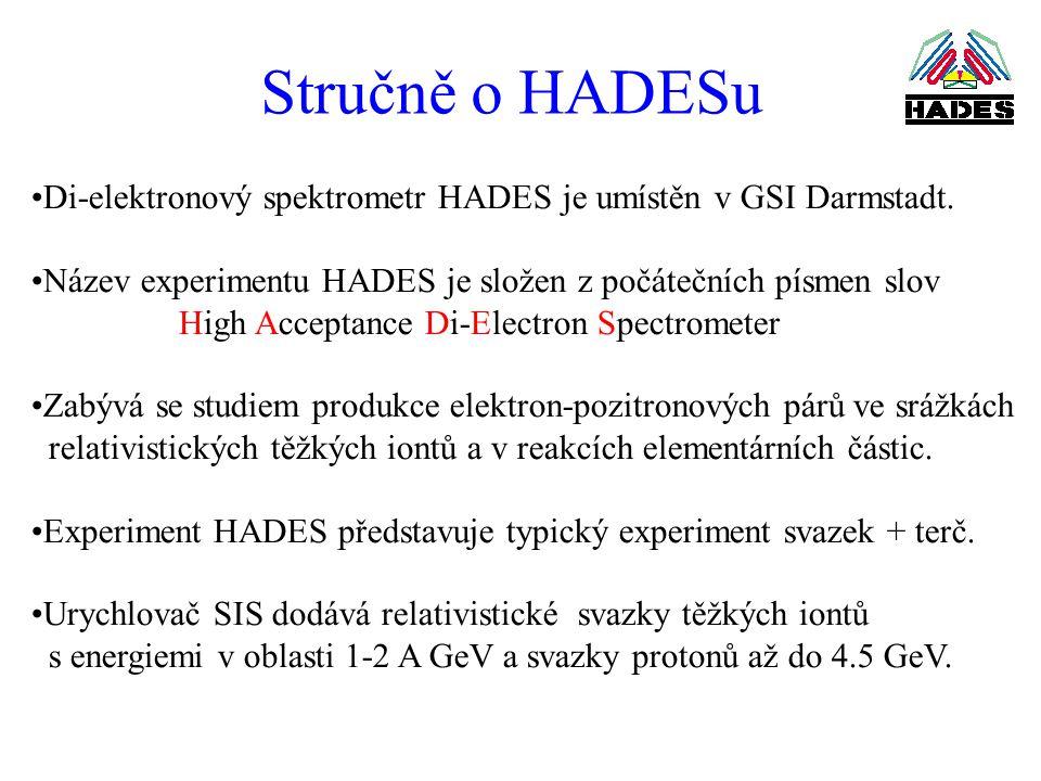 Stručně o HADESu Di-elektronový spektrometr HADES je umístěn v GSI Darmstadt.