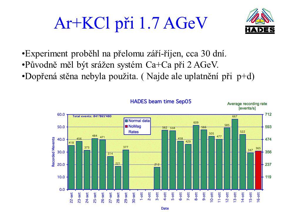 Ar+KCl při 1.7 AGeV Experiment proběhl na přelomu září-říjen, cca 30 dní.