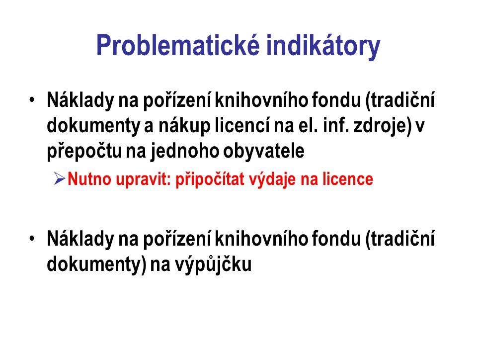Problematické indikátory Náklady na pořízení knihovního fondu (tradiční dokumenty a nákup licencí na el. inf. zdroje) v přepočtu na jednoho obyvatele