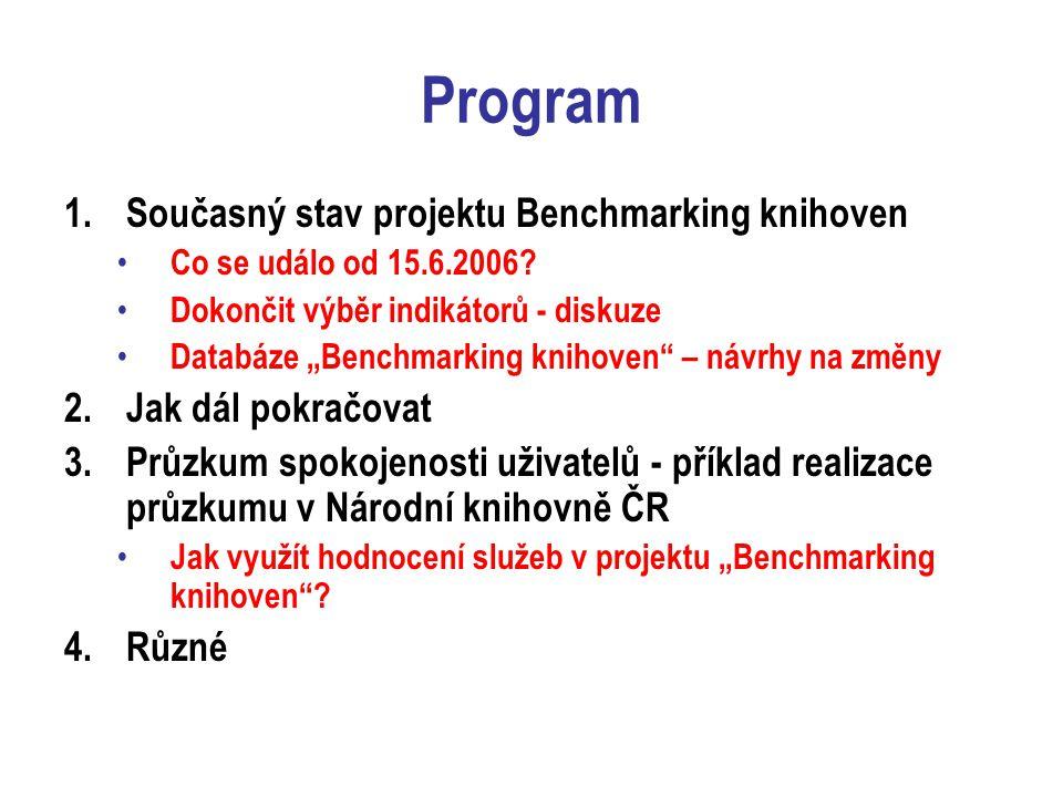 """Program 1.Současný stav projektu Benchmarking knihoven Co se událo od 15.6.2006? Dokončit výběr indikátorů - diskuze Databáze """"Benchmarking knihoven"""""""