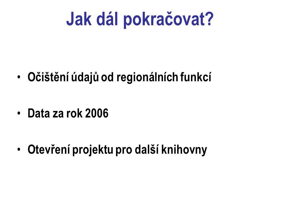 Jak dál pokračovat? Očištění údajů od regionálních funkcí Data za rok 2006 Otevření projektu pro další knihovny
