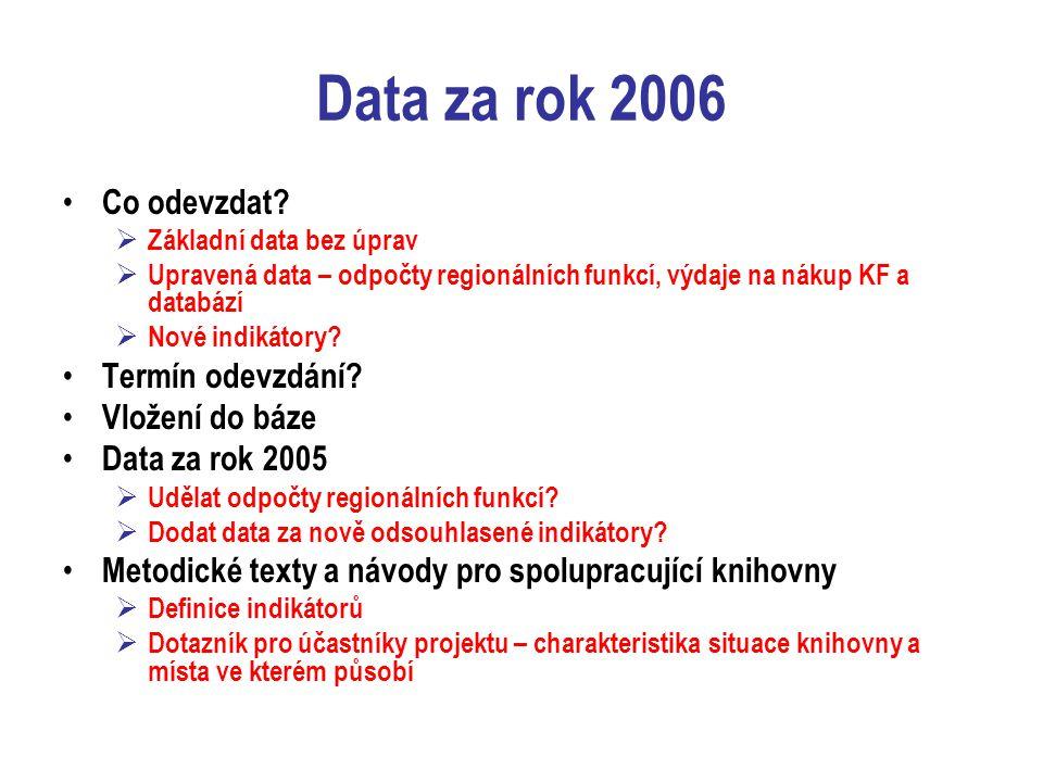 Data za rok 2006 Co odevzdat?  Základní data bez úprav  Upravená data – odpočty regionálních funkcí, výdaje na nákup KF a databází  Nové indikátory