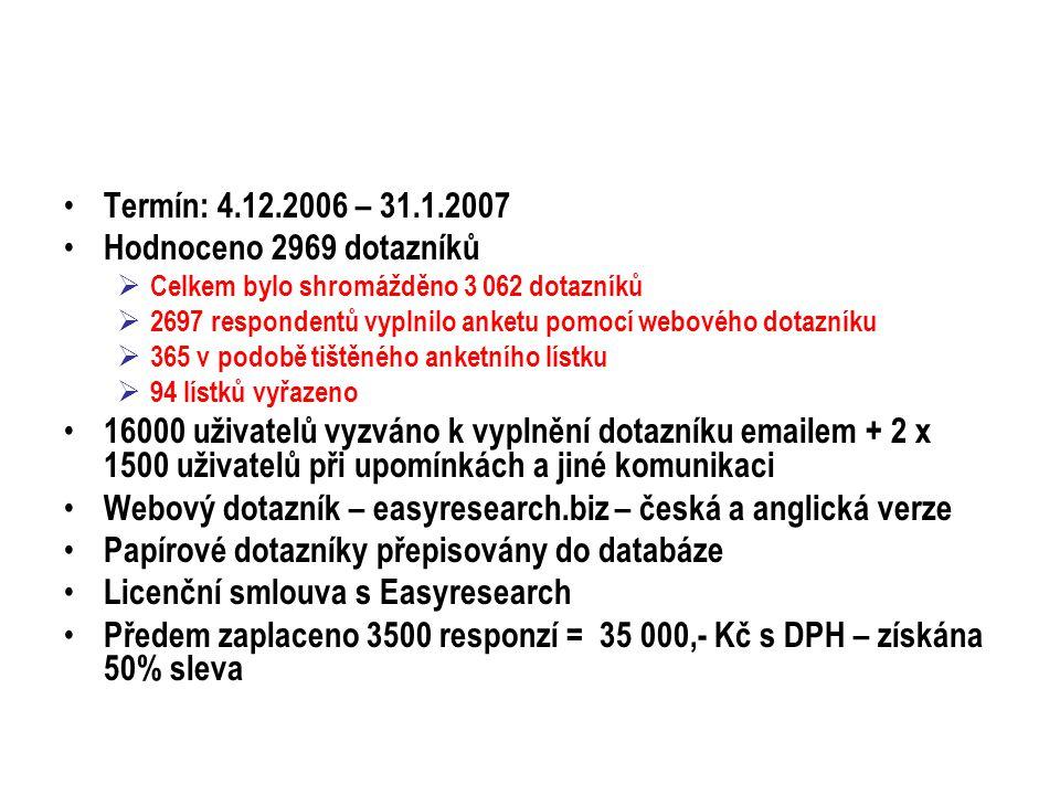 Termín: 4.12.2006 – 31.1.2007 Hodnoceno 2969 dotazníků  Celkem bylo shromážděno 3 062 dotazníků  2697 respondentů vyplnilo anketu pomocí webového dotazníku  365 v podobě tištěného anketního lístku  94 lístků vyřazeno 16000 uživatelů vyzváno k vyplnění dotazníku emailem + 2 x 1500 uživatelů při upomínkách a jiné komunikaci Webový dotazník – easyresearch.biz – česká a anglická verze Papírové dotazníky přepisovány do databáze Licenční smlouva s Easyresearch Předem zaplaceno 3500 responzí = 35 000,- Kč s DPH – získána 50% sleva