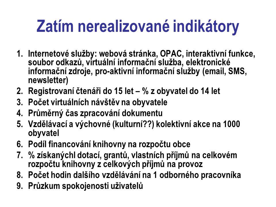 Zatím nerealizované indikátory 1.Internetové služby: webová stránka, OPAC, interaktivní funkce, soubor odkazů, virtuální informační služba, elektronic