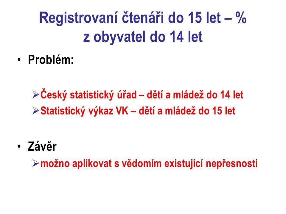 Průzkum spokojenosti uživatelů NK ČR