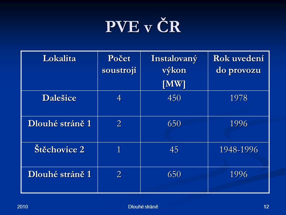 2010 11Dlouhé stráně PVE v ČR