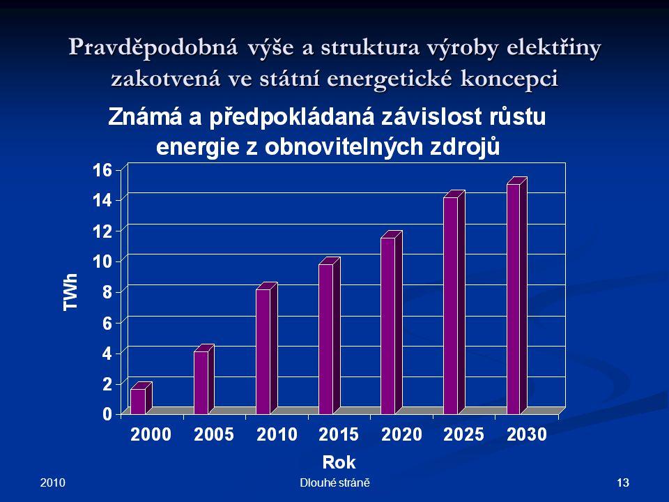 2010 12Dlouhé stráně 12 PVE v ČR Lokalita Počet soustrojí Instalovaný výkon [MW] Rok uvedení do provozu Dalešice44501978 Dlouhé stráně 1 26501996 Štěc