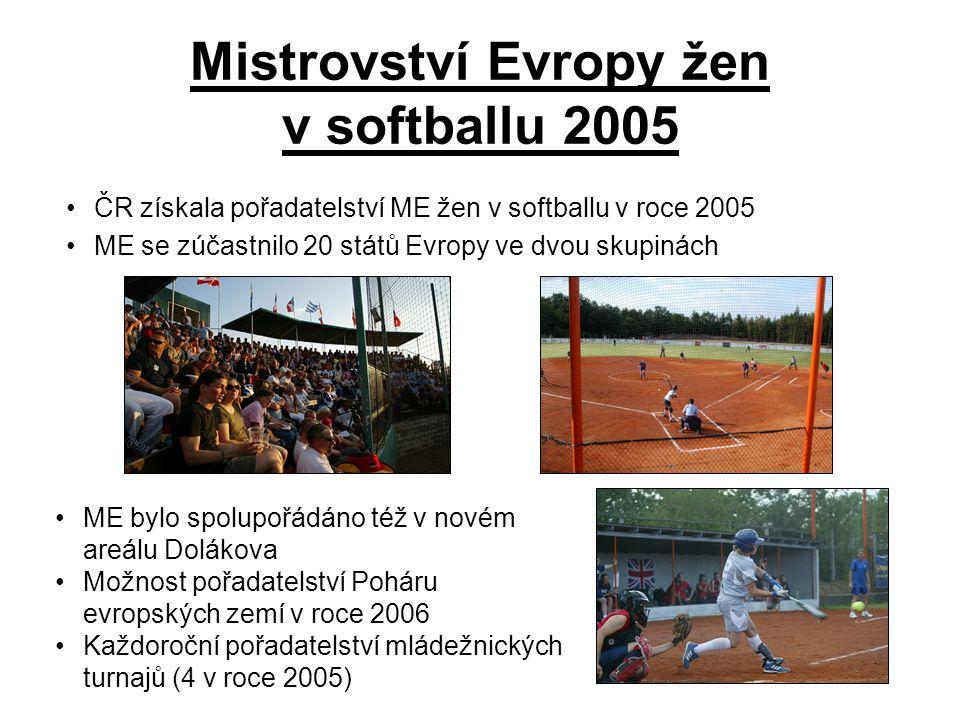 Mistrovství Evropy žen v softballu 2005 ČR získala pořadatelství ME žen v softballu v roce 2005 ME se zúčastnilo 20 států Evropy ve dvou skupinách ME bylo spolupořádáno též v novém areálu Dolákova Možnost pořadatelství Poháru evropských zemí v roce 2006 Každoroční pořadatelství mládežnických turnajů (4 v roce 2005)