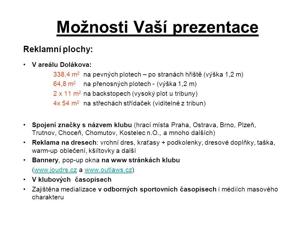 Možnosti Vaší prezentace Reklamní plochy: V areálu Dolákova: 338,4 m 2 na pevných plotech – po stranách hřiště (výška 1,2 m) 64,8 m 2 na přenosných plotech - (výška 1,2 m) 2 x 11 m 2 na backstopech (vysoký plot u tribuny) 4x 54 m 2 na střechách střídaček (viditelné z tribun) Spojení značky s názvem klubu (hrací místa Praha, Ostrava, Brno, Plzeň, Trutnov, Choceň, Chomutov, Kostelec n.O., a mnoho dalších) Reklama na dresech: vrchní dres, kraťasy + podkolenky, dresové doplňky, taška, warm-up oblečení, kšiltovky a další Bannery, pop-up okna na www stránkách klubu (www.joudrs.cz a www.outlaws.cz)www.joudrs.czwww.outlaws.cz V klubových časopisech Zajištěna medializace v odborných sportovních časopisech i médiích masového charakteru
