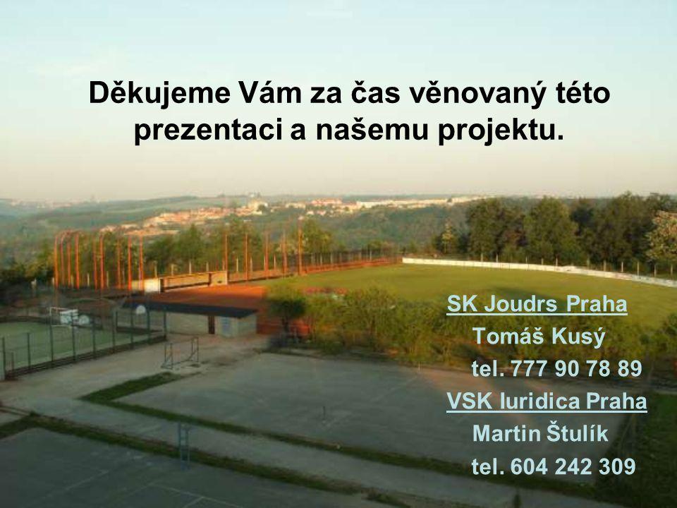 Děkujeme Vám za čas věnovaný této prezentaci a našemu projektu.