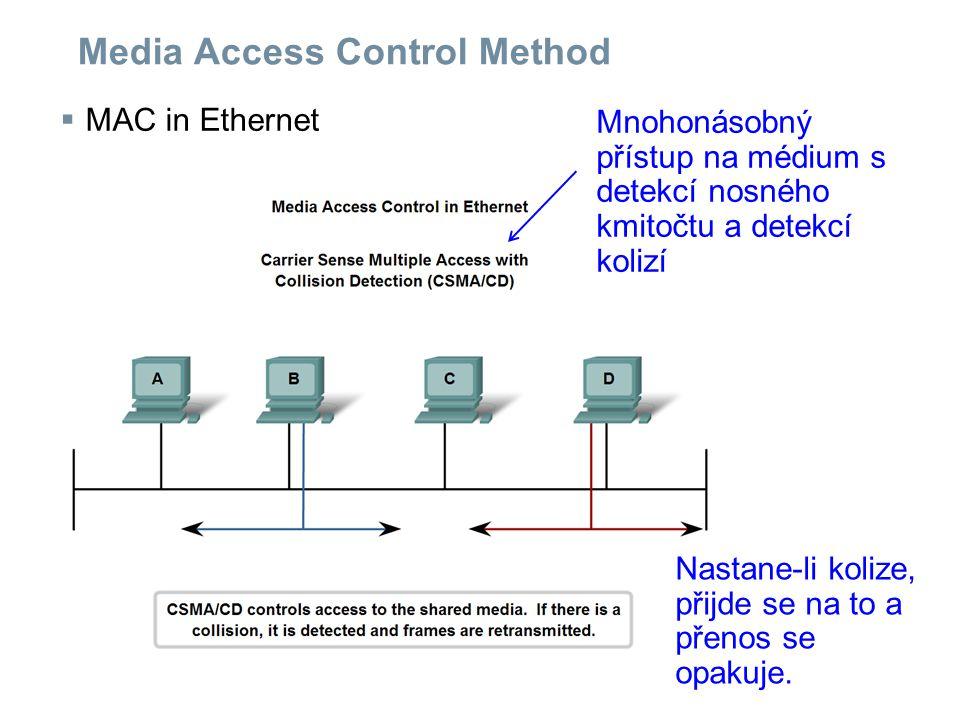 Media Access Control Method  MAC in Ethernet Mnohonásobný přístup na médium s detekcí nosného kmitočtu a detekcí kolizí Nastane-li kolize, přijde se na to a přenos se opakuje.