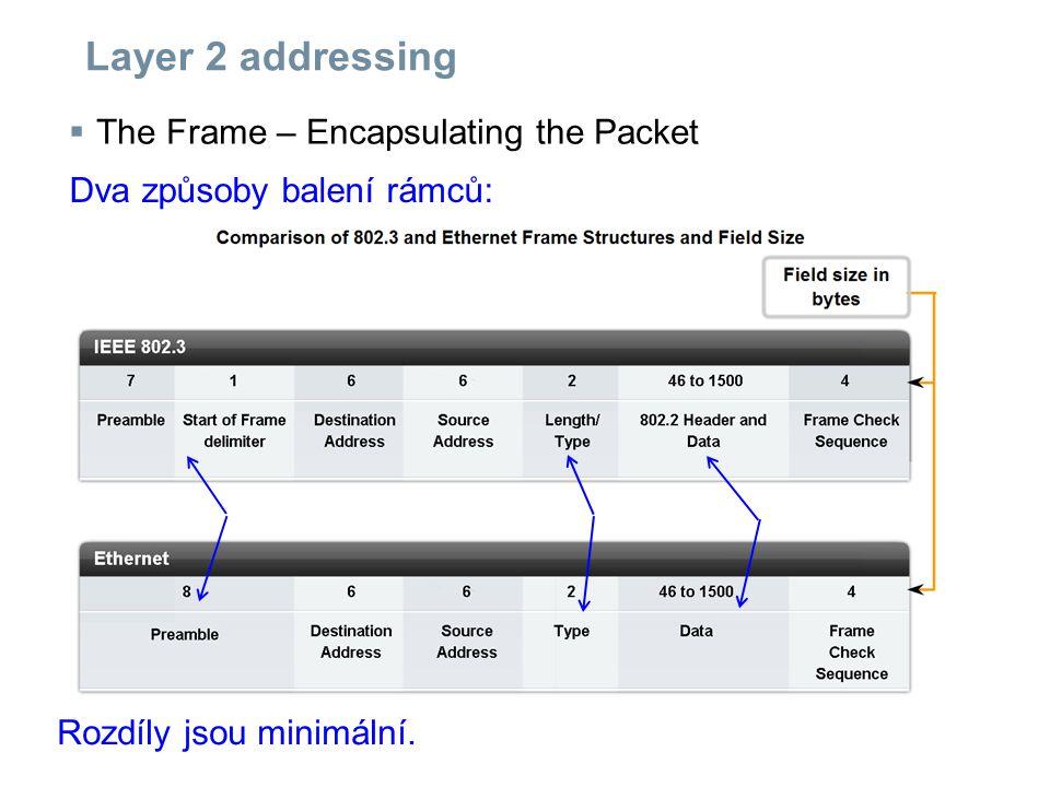 Layer 2 addressing  The Frame – Encapsulating the Packet Dva způsoby balení rámců: Rozdíly jsou minimální.