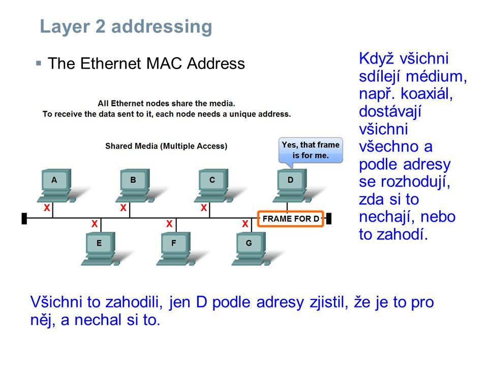 Layer 2 addressing  The Ethernet MAC Address Když všichni sdílejí médium, např.