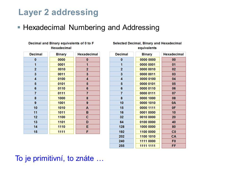 Layer 2 addressing  Hexadecimal Numbering and Addressing To je primitivní, to znáte …