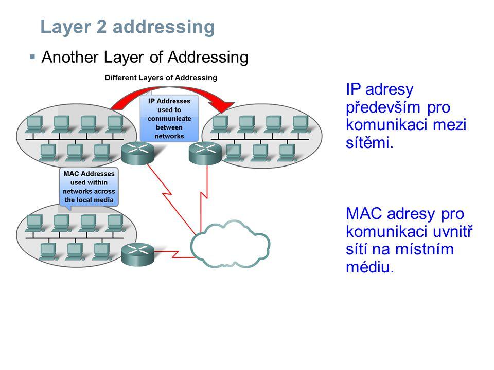 Layer 2 addressing  Another Layer of Addressing IP adresy především pro komunikaci mezi sítěmi.