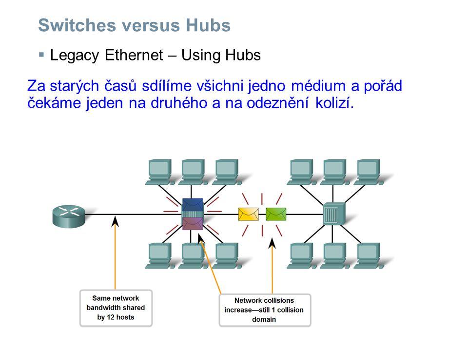 Switches versus Hubs  Legacy Ethernet – Using Hubs Za starých časů sdílíme všichni jedno médium a pořád čekáme jeden na druhého a na odeznění kolizí.