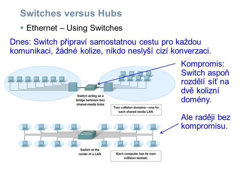 Switches versus Hubs  Ethernet – Using Switches Dnes: Switch připraví samostatnou cestu pro každou komunikaci, žádné kolize, nikdo neslyší cizí konverzaci.