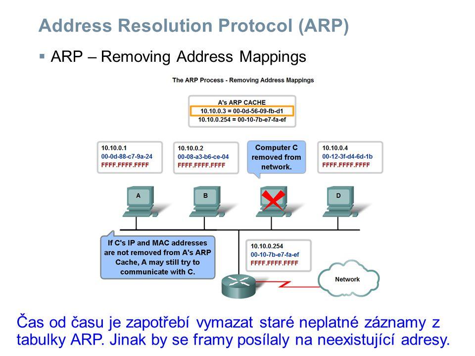 Address Resolution Protocol (ARP)  ARP – Removing Address Mappings Čas od času je zapotřebí vymazat staré neplatné záznamy z tabulky ARP.