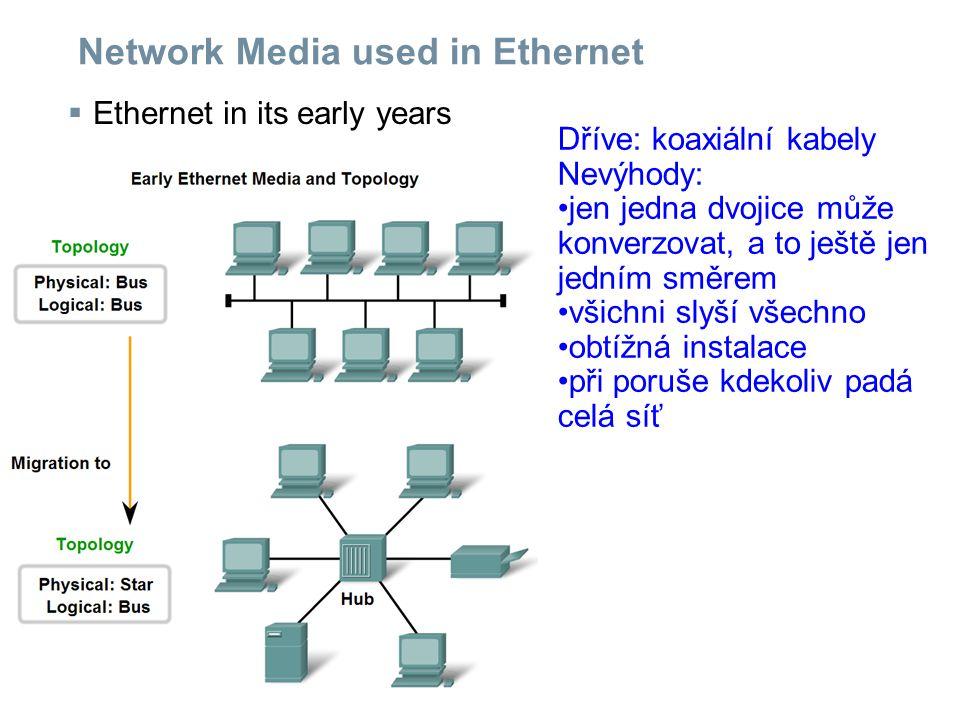 Network Media used in Ethernet  Ethernet in its early years Dříve: koaxiální kabely Nevýhody: jen jedna dvojice může konverzovat, a to ještě jen jedním směrem všichni slyší všechno obtížná instalace při poruše kdekoliv padá celá síť