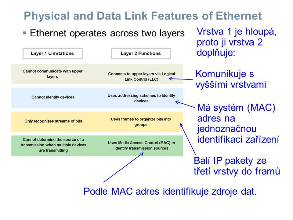 Physical and Data Link Features of Ethernet  Ethernet operates across two layers Vrstva 1 je hloupá, proto ji vrstva 2 doplňuje: Komunikuje s vyššími vrstvami Má systém (MAC) adres na jednoznačnou identifikaci zařízení Balí IP pakety ze třetí vrstvy do framů Podle MAC adres identifikuje zdroje dat.