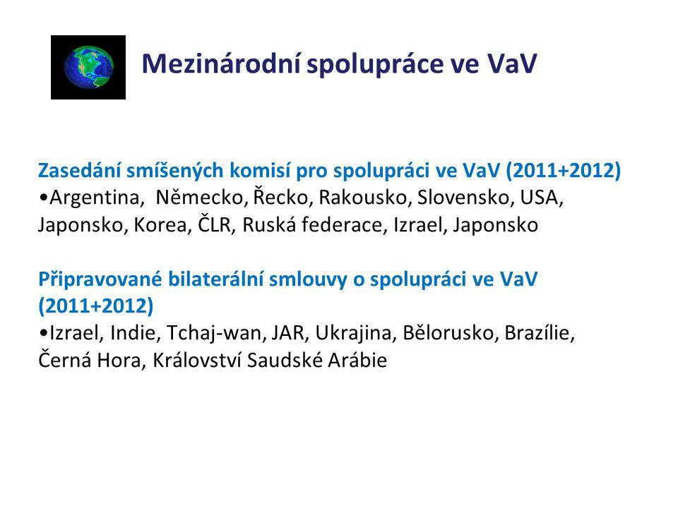 Mezinárodní spolupráce ve VaV Zasedání smíšených komisí pro spolupráci ve VaV (2011+2012) Argentina, Německo, Řecko, Rakousko, Slovensko, USA, Japonsko, Korea, ČLR, Ruská federace, Izrael, Japonsko Připravované bilaterální smlouvy o spolupráci ve VaV (2011+2012) Izrael, Indie, Tchaj-wan, JAR, Ukrajina, Bělorusko, Brazílie, Černá Hora, Království Saudské Arábie