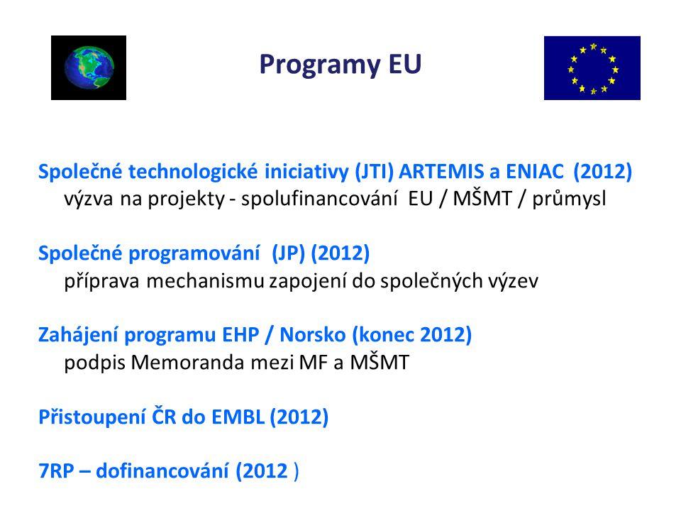 Programy EU Horizon 2020 - příprava české pozice na COCOM (prosinec 2011) předpoklady pro vyšší zapojení ČR větší synergie s kohezní politikou posílení excelence VaV zjednodušení pravidel Rámec Evropského výzkumného prostoru – česká pozice (červen 2012) eliminovat bariéry volného pohybu osob a znalostí