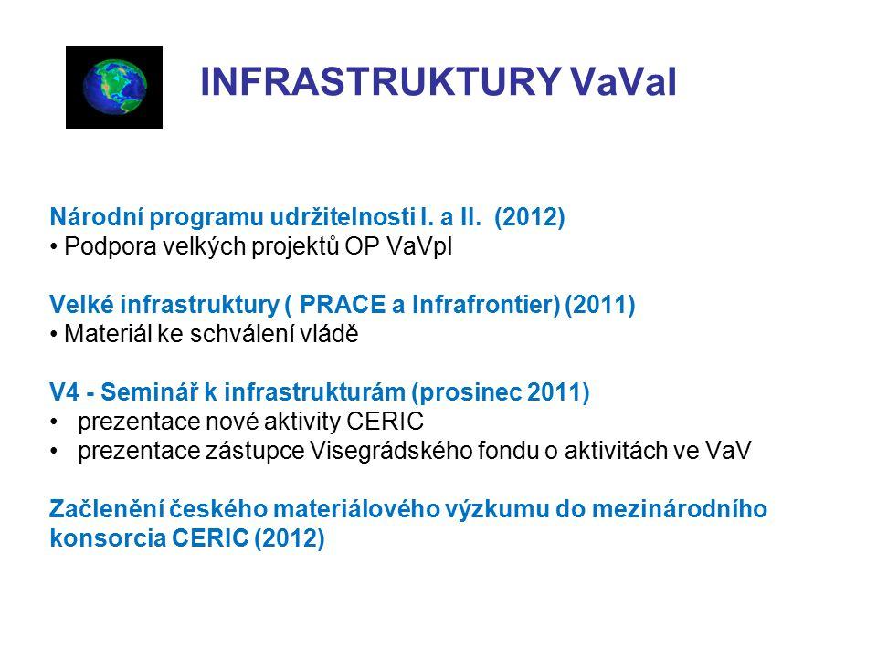 INFRASTRUKTURY VaVaI Národní programu udržitelnosti I.
