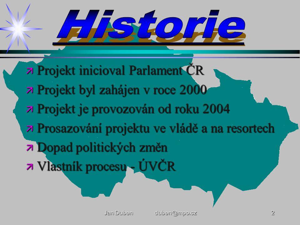 Jan Duben duben@mpo.cz2 ä Projekt inicioval Parlament ČR ä Projekt byl zahájen v roce 2000 ä Projekt je provozován od roku 2004 ä Prosazování projektu ve vládě a na resortech ä Dopad politických změn ä Vlastník procesu - ÚVČR