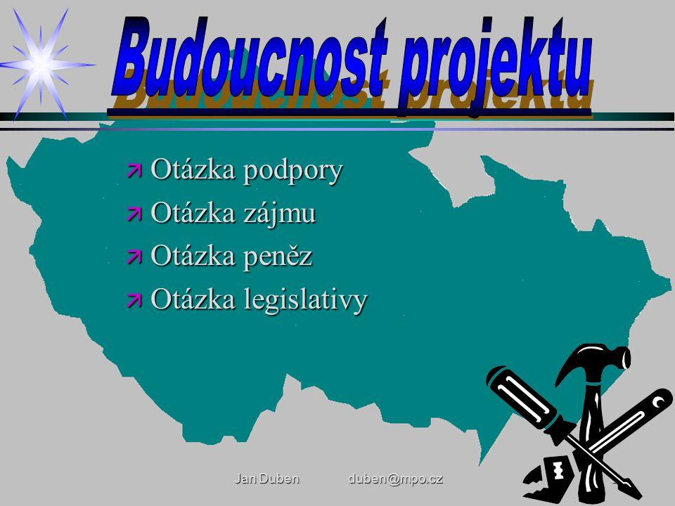 Jan Duben duben@mpo.cz8 ä Otázka podpory ä Otázka zájmu ä Otázka peněz ä Otázka legislativy