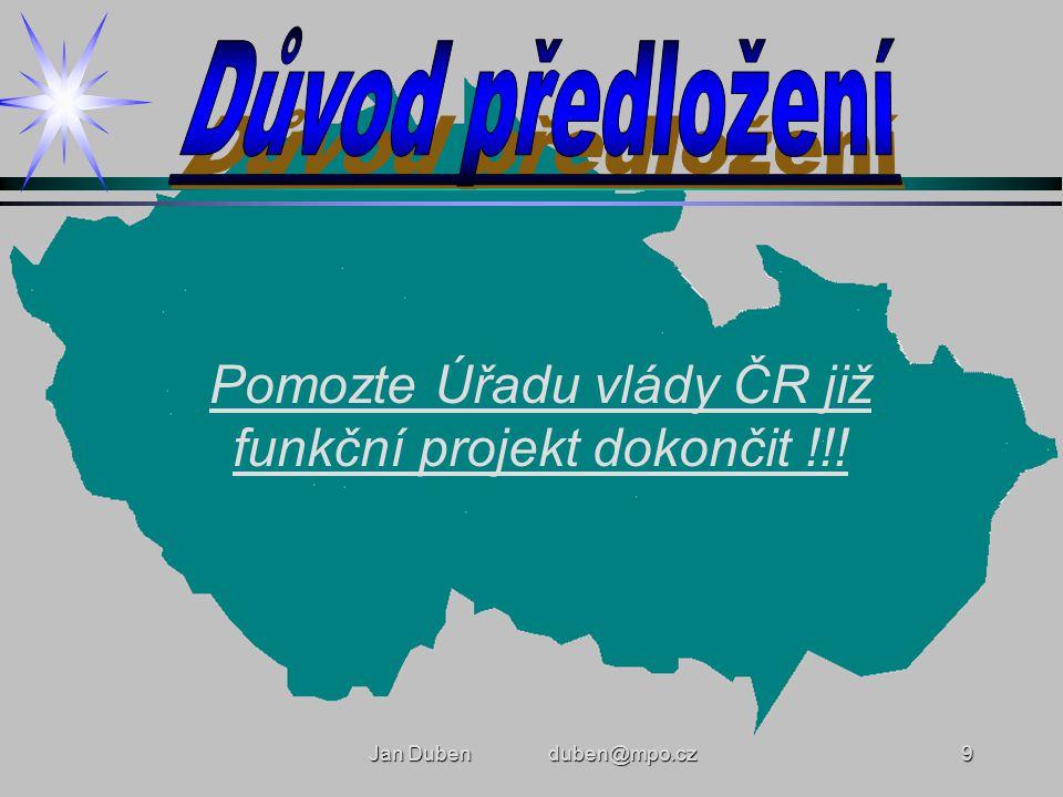 Jan Duben duben@mpo.cz10 spoluprácipodporu věcnou diskusi