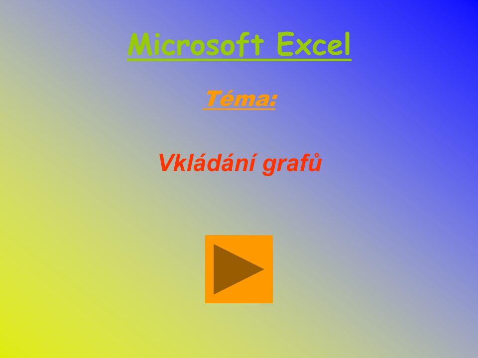 Microsoft Excel Téma: Vkládání grafů