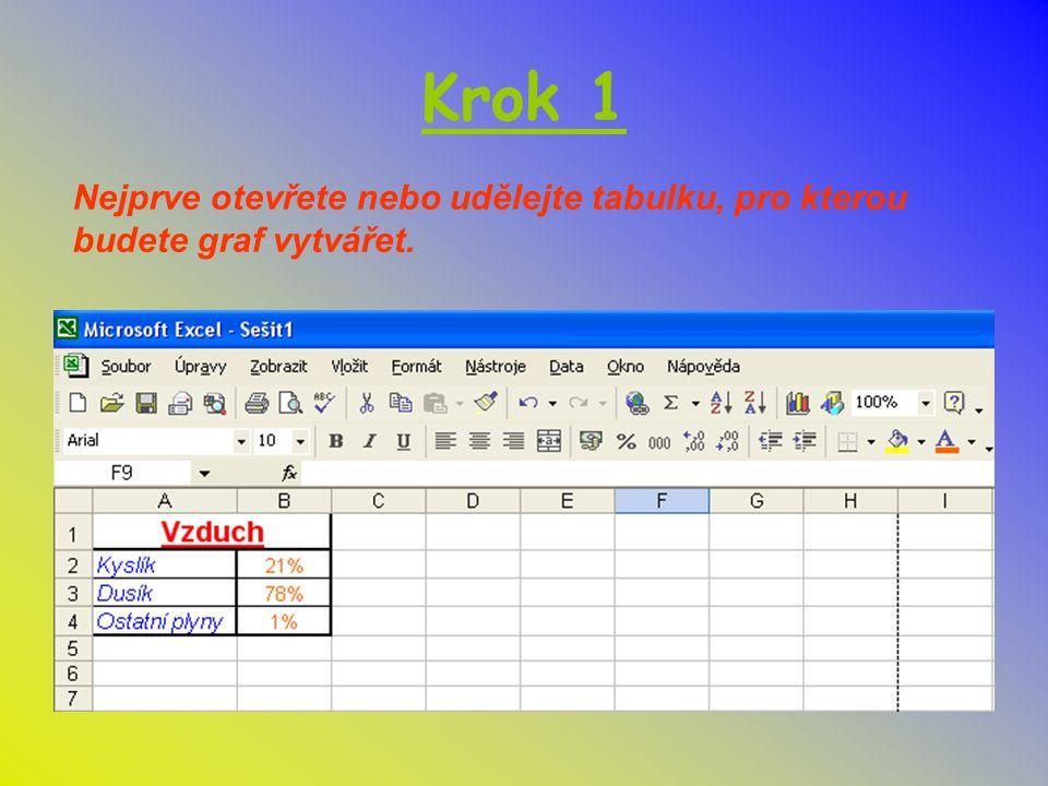 Krok 1 Nejprve otevřete nebo udělejte tabulku, pro kterou budete graf vytvářet.