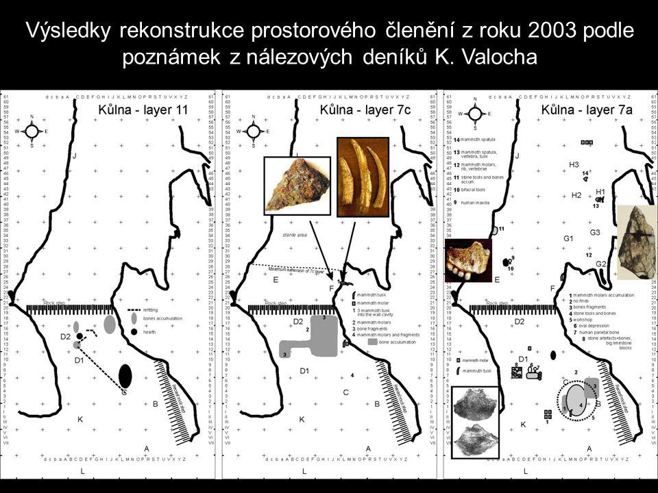 Výsledky rekonstrukce prostorového členění z roku 2003 podle poznámek z nálezových deníků K.