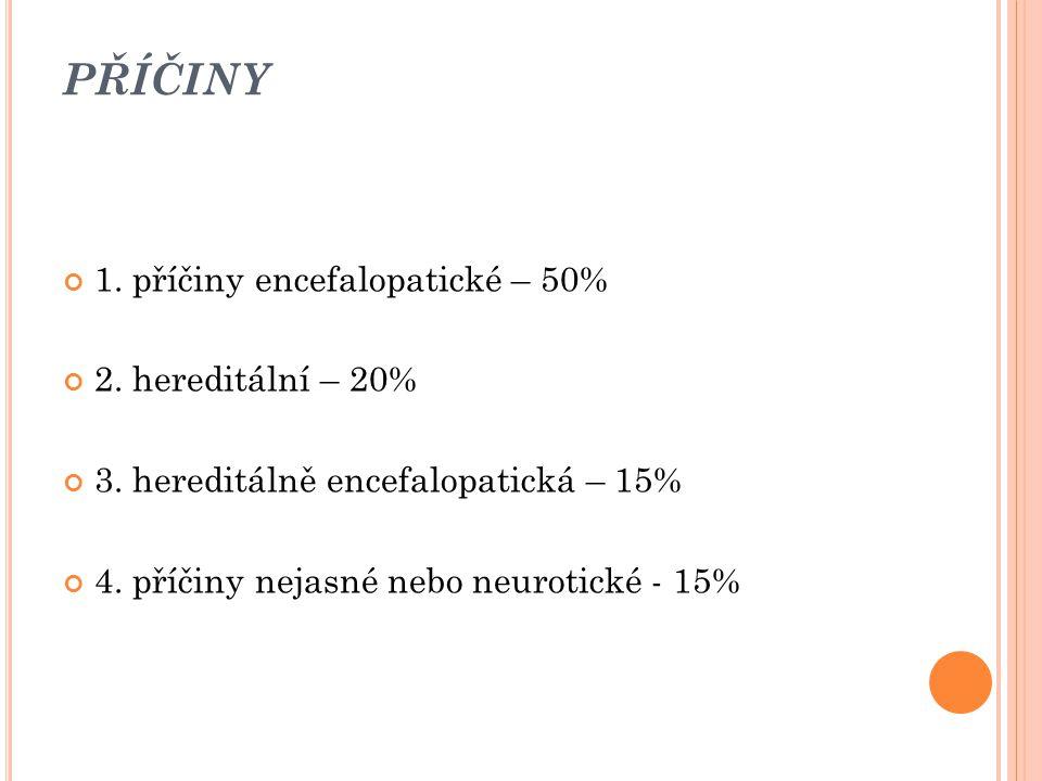 ADHD Diagnostická kritéria ADHD 1) Příznaky poruchy pozornosti 2) Příznaky hyperaktivity 3) Příznaky impulzivity