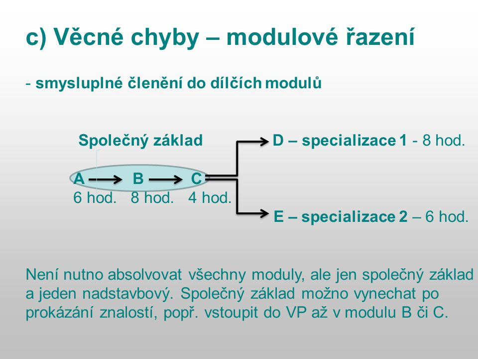 c) Věcné chyby – modulové řazení - smysluplné členění do dílčích modulů Společný základ D – specializace 1 - 8 hod.