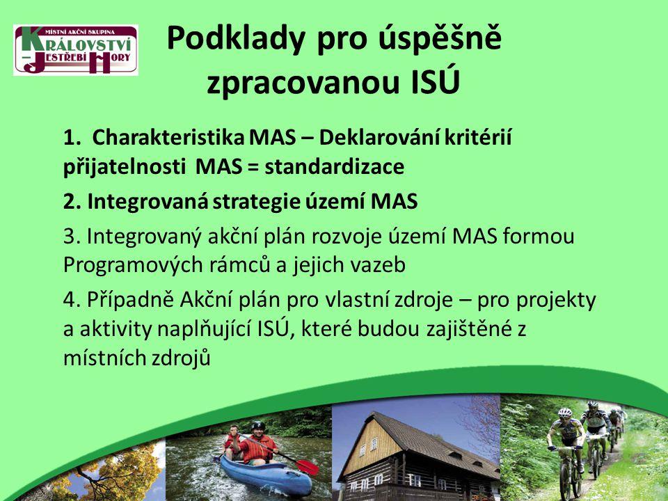 Podklady pro úspěšně zpracovanou ISÚ 1.