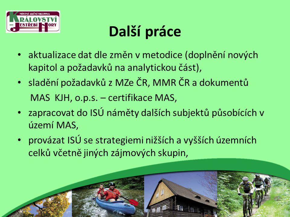 Další práce aktualizace dat dle změn v metodice (doplnění nových kapitol a požadavků na analytickou část), sladění požadavků z MZe ČR, MMR ČR a dokumentů MAS KJH, o.p.s.